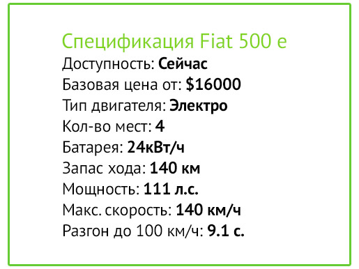 Спецификация Fiat 500e