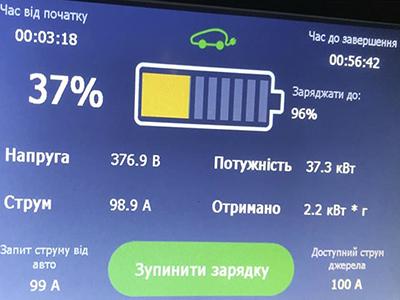 Быстрая зарядка электромобиля в Одессе